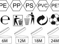 Symbole auf den Verpackungen- was sie bedeuten?